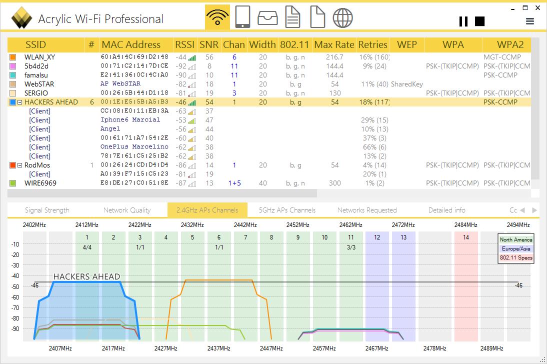 AP検出ツール兼NDISモニターモードドライバ Acrylic WiFi